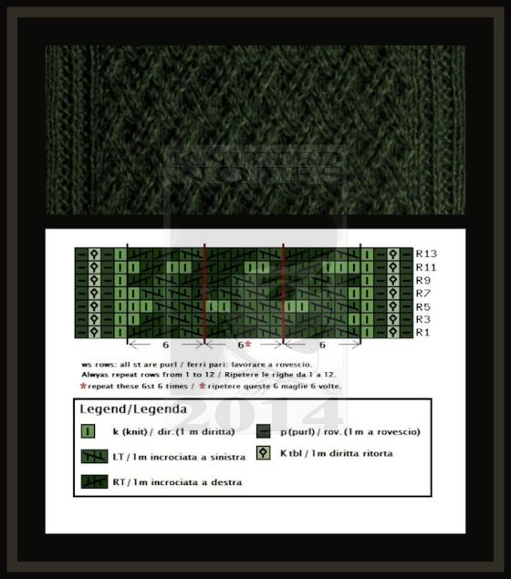 GreenClara chart1f